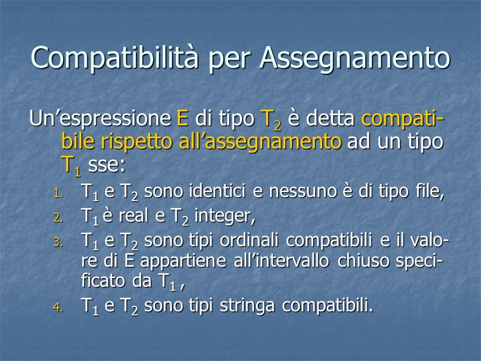 Compatibilità per Assegnamento Un'espressione E di tipo T 2 è detta compati- bile rispetto all'assegnamento ad un tipo T 1 sse: 1. T 1 e T 2 sono iden