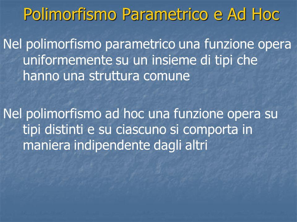Polimorfismo Parametrico e Ad Hoc Polimorfismo Parametrico e Ad Hoc Nel polimorfismo parametrico una funzione opera uniformemente su un insieme di tipi che hanno una struttura comune Nel polimorfismo ad hoc una funzione opera su tipi distinti e su ciascuno si comporta in maniera indipendente dagli altri