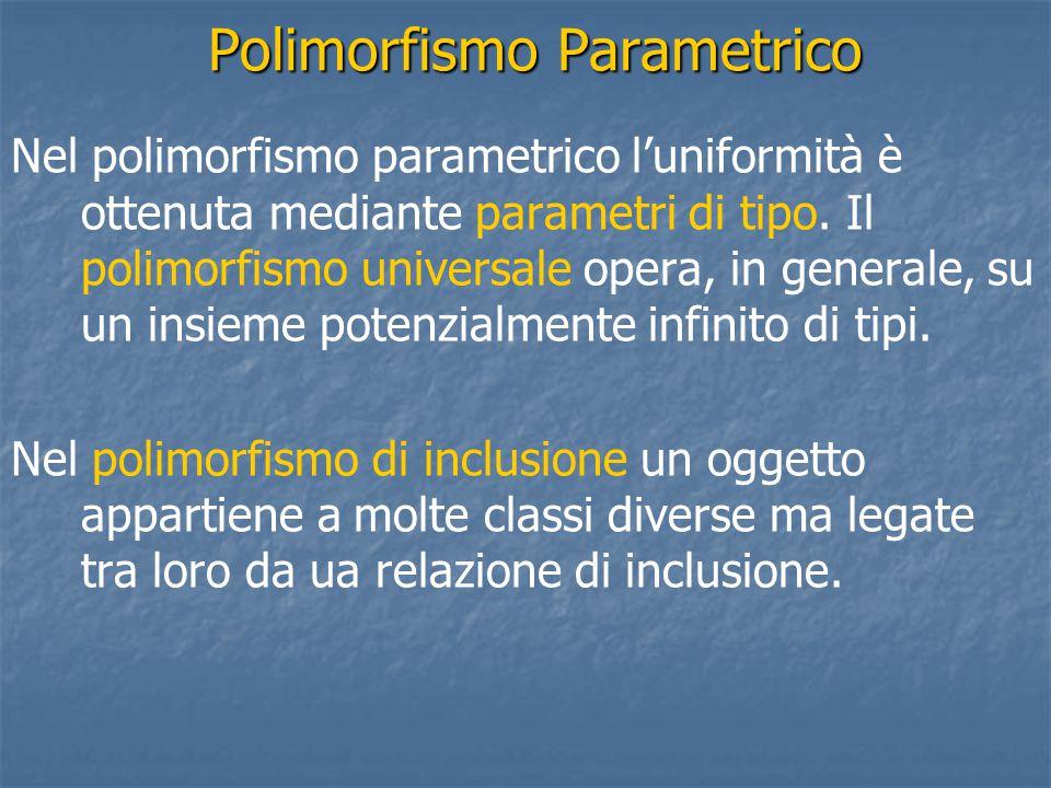 Polimorfismo Parametrico Polimorfismo Parametrico Nel polimorfismo parametrico l'uniformità è ottenuta mediante parametri di tipo. Il polimorfismo uni