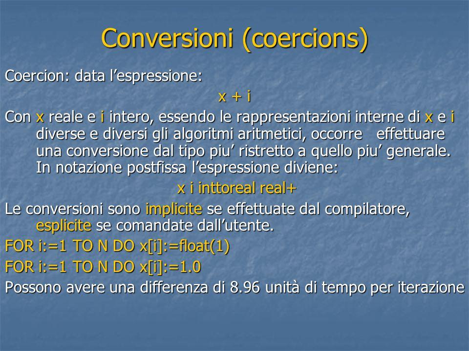 Conversioni (coercions) Coercion: data l'espressione: x + i Con x reale e i intero, essendo le rappresentazioni interne di x e i diverse e diversi gli algoritmi aritmetici, occorre effettuare una conversione dal tipo piu' ristretto a quello piu' generale.