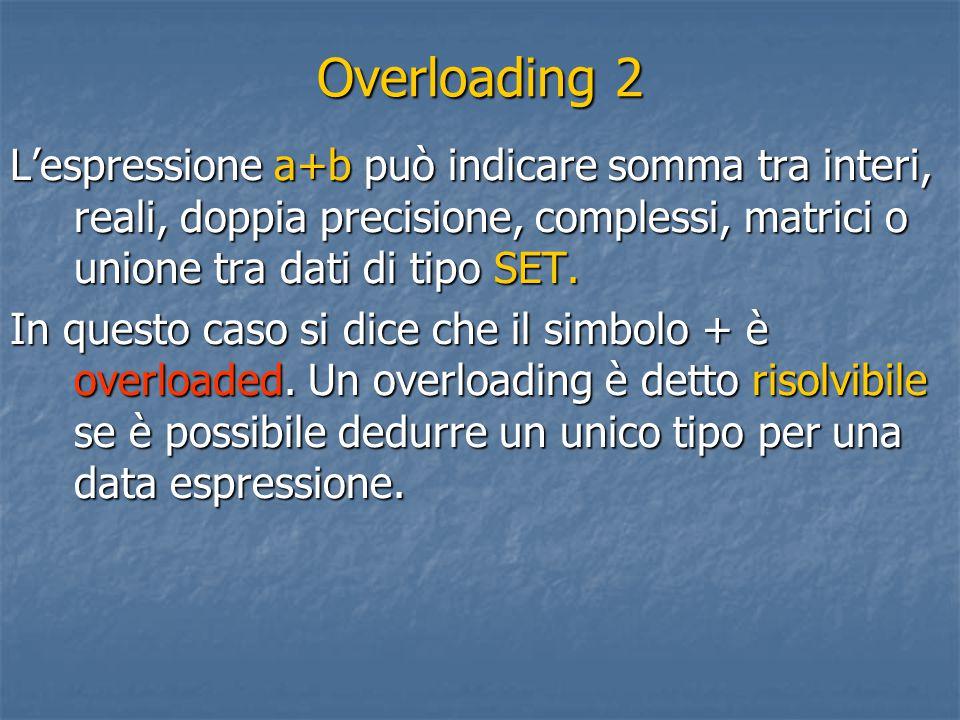 Overloading 2 L'espressione a+b può indicare somma tra interi, reali, doppia precisione, complessi, matrici o unione tra dati di tipo SET. In questo c