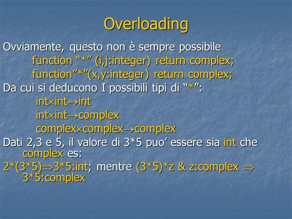 """Overloading Ovviamente, questo non è sempre possibile function """"*"""" (i,j:integer) return complex; function""""*""""(x,y:integer) return complex; Da cui si de"""