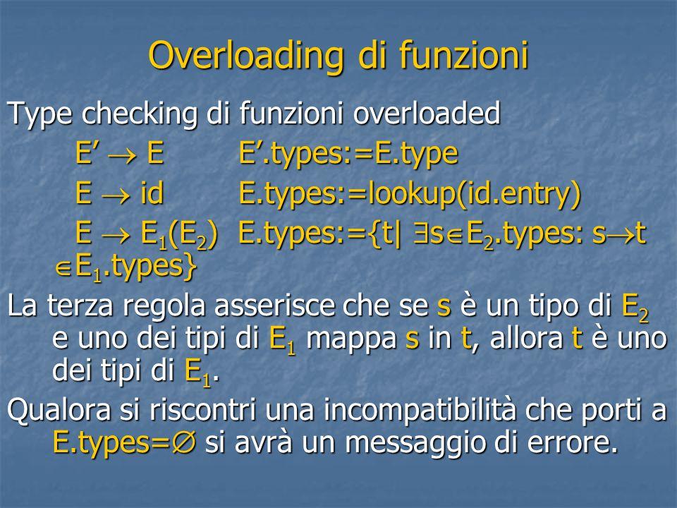 Overloading di funzioni Type checking di funzioni overloaded E'  E E'.types:=E.type E  id E.types:=lookup(id.entry) E  E 1 (E 2 ) E.types:={t|  s