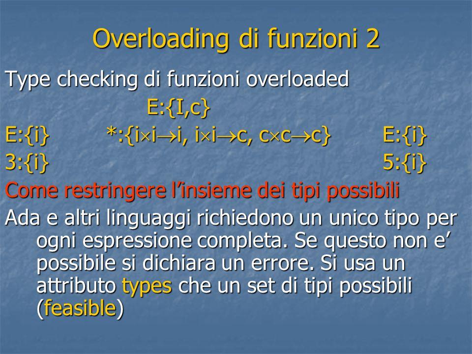 Overloading di funzioni 2 Type checking di funzioni overloaded E:{I,c} E:{i} *:{i  i  i, i  i  c, c  c  c} E:{i} 3:{i}5:{i} Come restringere l'i