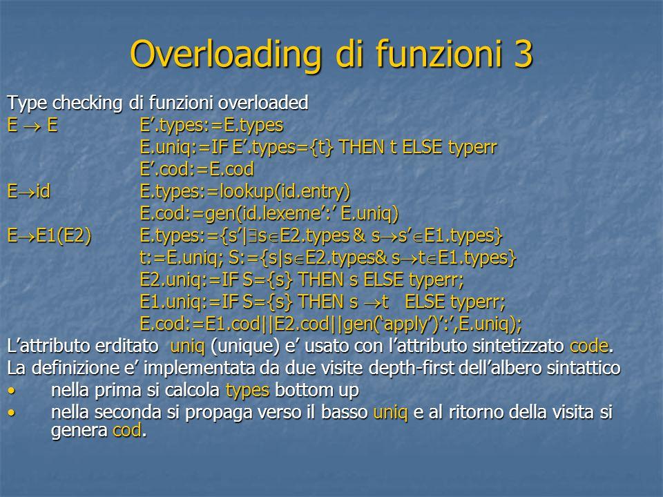 Overloading di funzioni 3 Type checking di funzioni overloaded E  EE'.types:=E.types E.uniq:=IF E'.types={t} THEN t ELSE typerr E'.cod:=E.cod E  id