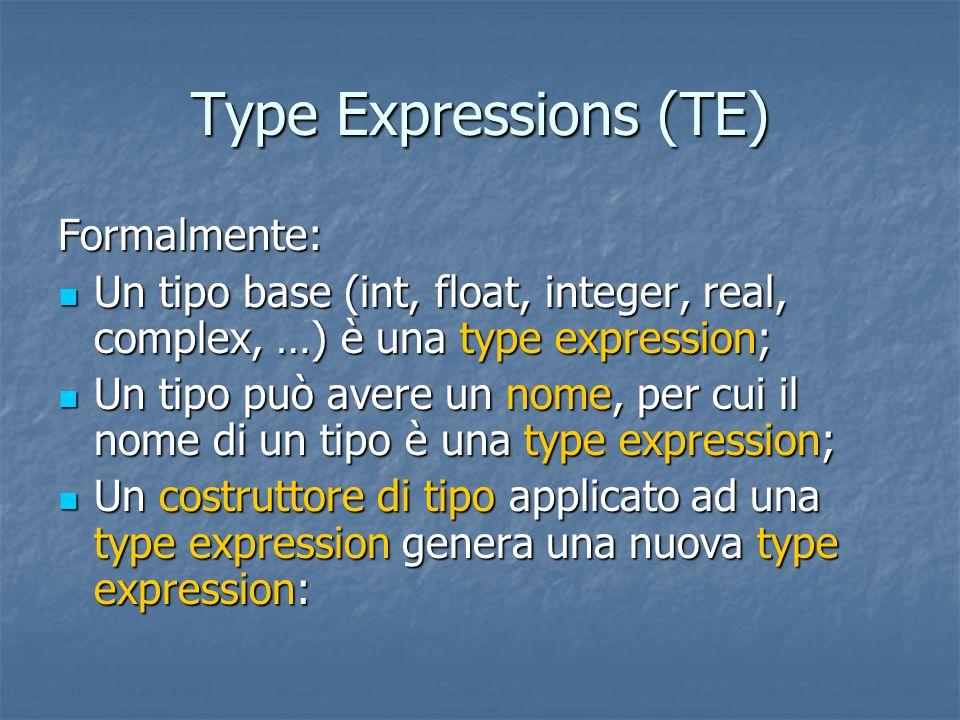 Type Expressions (TE) Formalmente: Un tipo base (int, float, integer, real, complex, …) è una type expression; Un tipo base (int, float, integer, real