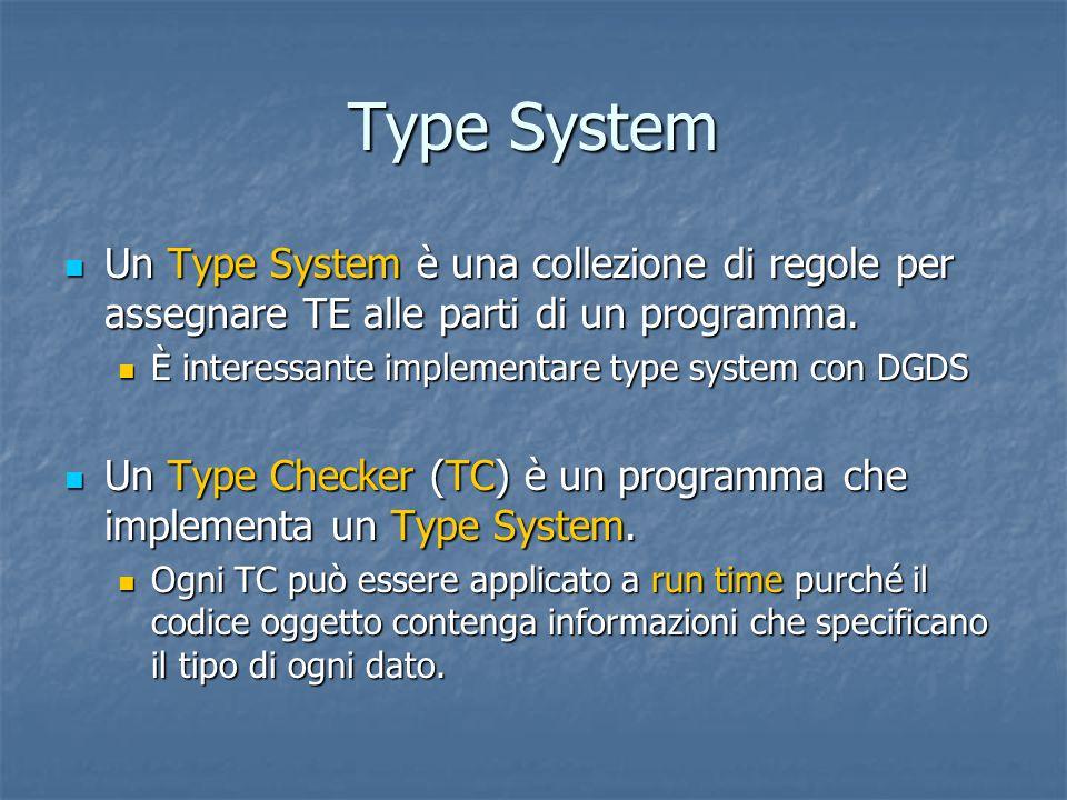 Type System Un Type System è una collezione di regole per assegnare TE alle parti di un programma. Un Type System è una collezione di regole per asseg