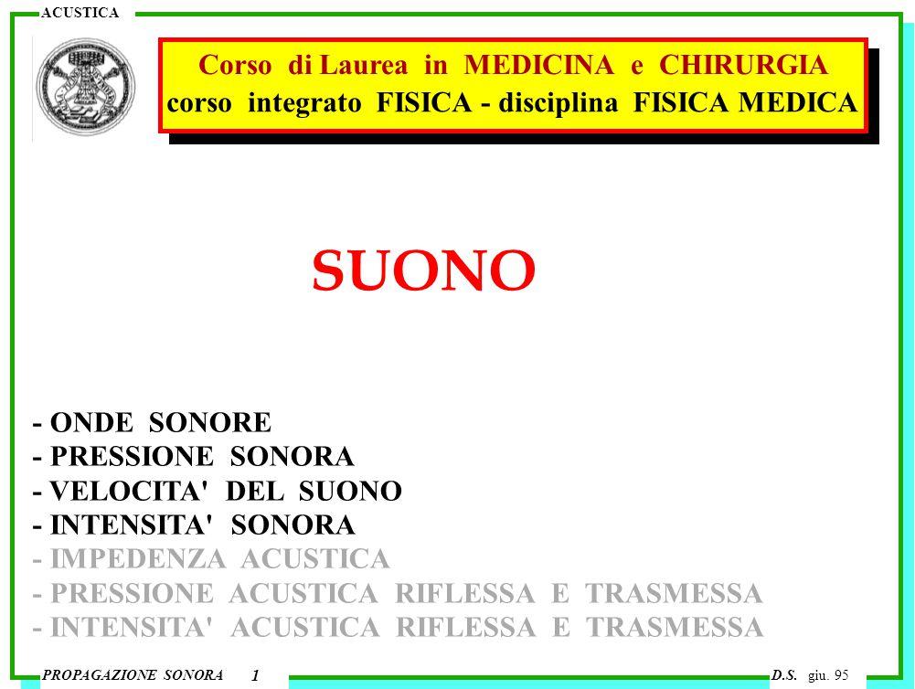 ACUSTICA PROPAGAZIONE SONORAD.S. giu. 95 1 1 SUONO - ONDE SONORE - PRESSIONE SONORA - VELOCITA' DEL SUONO - INTENSITA' SONORA - IMPEDENZA ACUSTICA - P