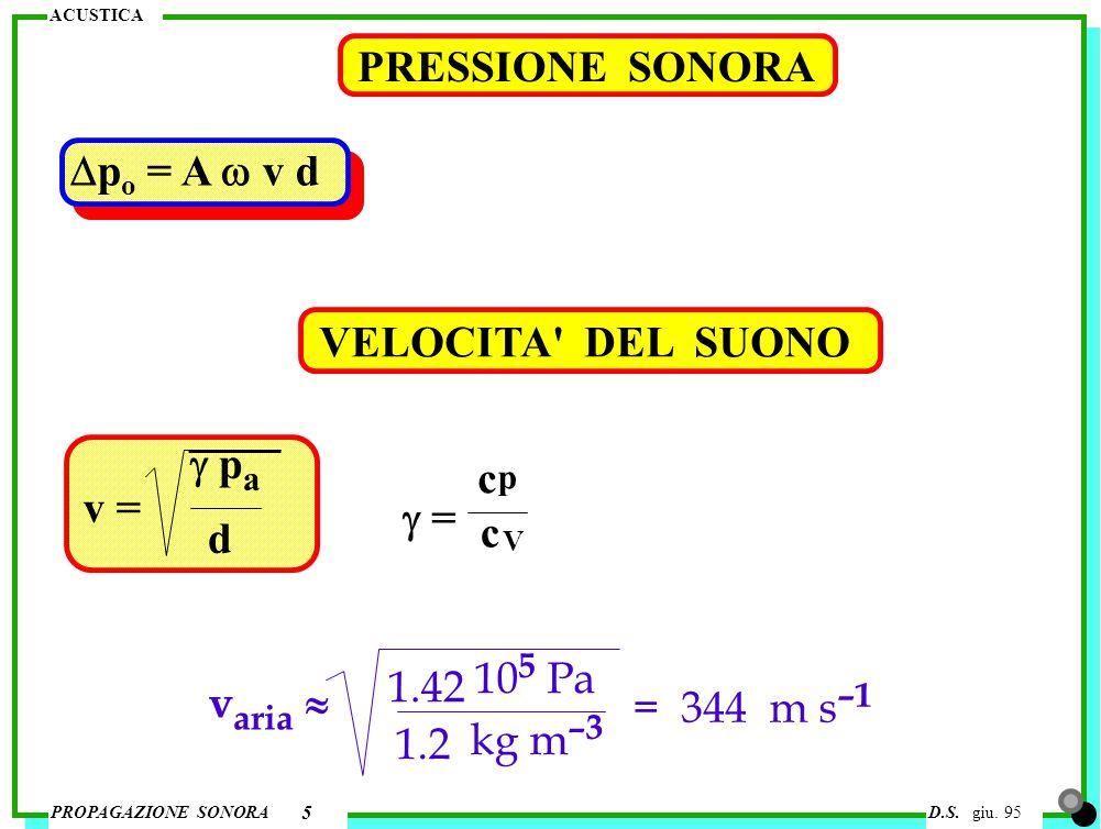 ACUSTICA PROPAGAZIONE SONORAD.S. giu. 95 5  p o = A  v d PRESSIONE SONORA  = c p c V VELOCITA' DEL SUONO v aria  10 5 Pa 1.2 kg m –3 1.42 = 344 m