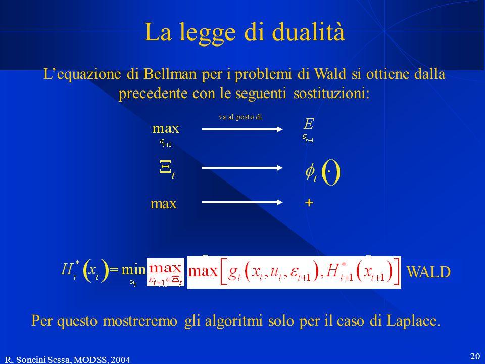 R. Soncini Sessa, MODSS, 2004 20 LAPLACE La legge di dualità L'equazione di Bellman per i problemi di Wald si ottiene dalla precedente con le seguenti