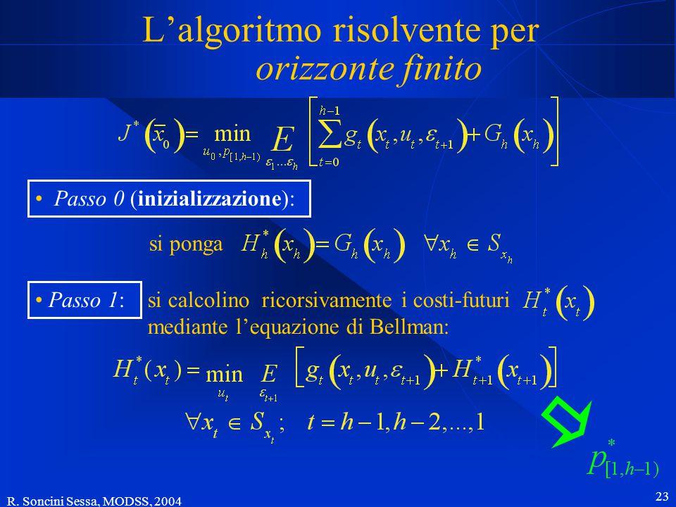 R. Soncini Sessa, MODSS, 2004 23 L'algoritmo risolvente per orizzonte finito Passo 0 (inizializzazione): si calcolino ricorsivamente i costi-futuri me