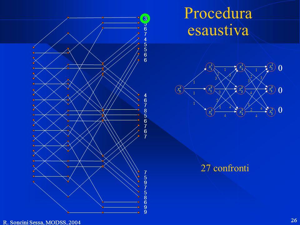 R. Soncini Sessa, MODSS, 2004 26 Procedura esaustiva 2 3 1 1 1 5 1 0 4 3 4 1 2 3 1 2 4 4 3 1 4 0 0 0 27 confronti
