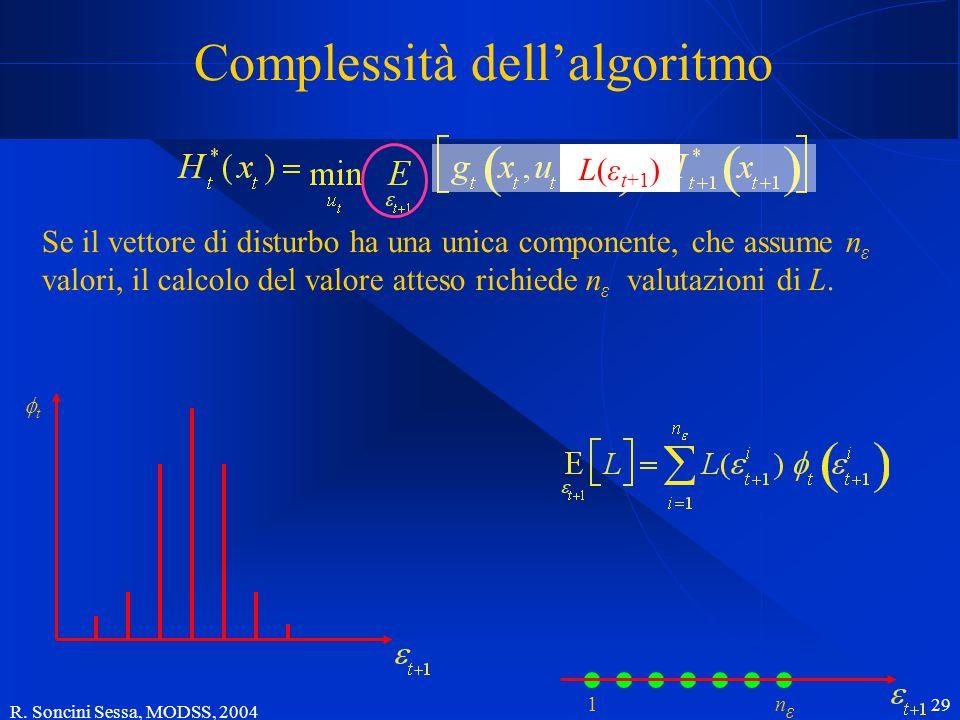 R. Soncini Sessa, MODSS, 2004 29 Complessità dell'algoritmo Se il vettore di disturbo ha una unica componente, che assume n ε valori, il calcolo del v