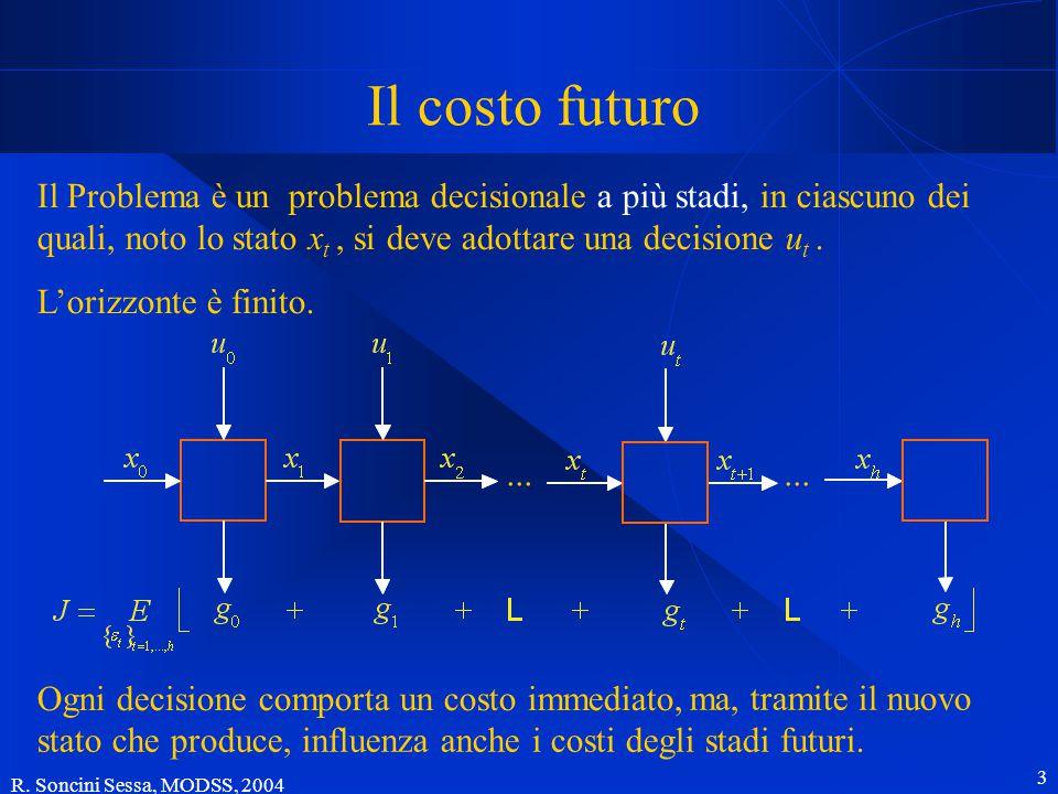 R. Soncini Sessa, MODSS, 2004 3 ma, tramite il nuovo stato che produce, influenza anche i costi degli stadi futuri. Il costo futuro Il Problema è un p