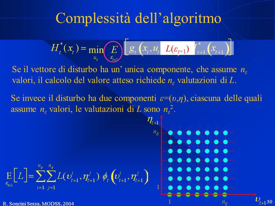 R. Soncini Sessa, MODSS, 2004 30 Complessità dell'algoritmo Se il vettore di disturbo ha un' unica componente, che assume n ε valori, il calcolo del v