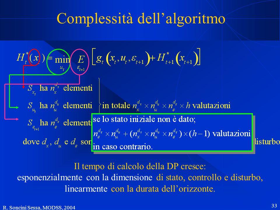 R. Soncini Sessa, MODSS, 2004 33 Complessità dell'algoritmo Il tempo di calcolo della DP cresce: esponenzialmente con la dimensione di stato, controll