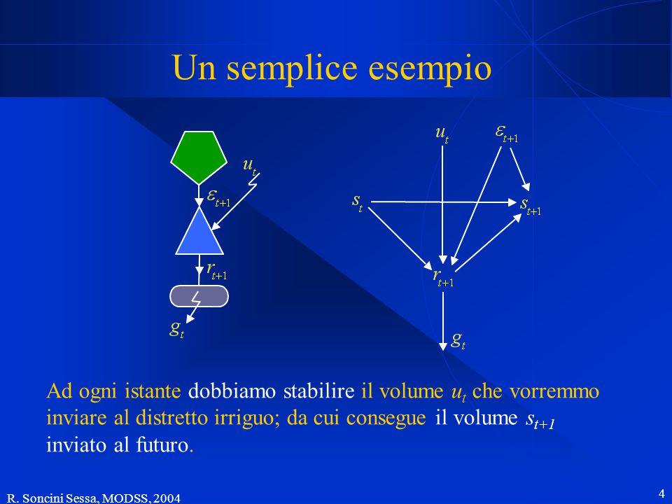 R. Soncini Sessa, MODSS, 2004 35 Leggere MODSS Cap. 12