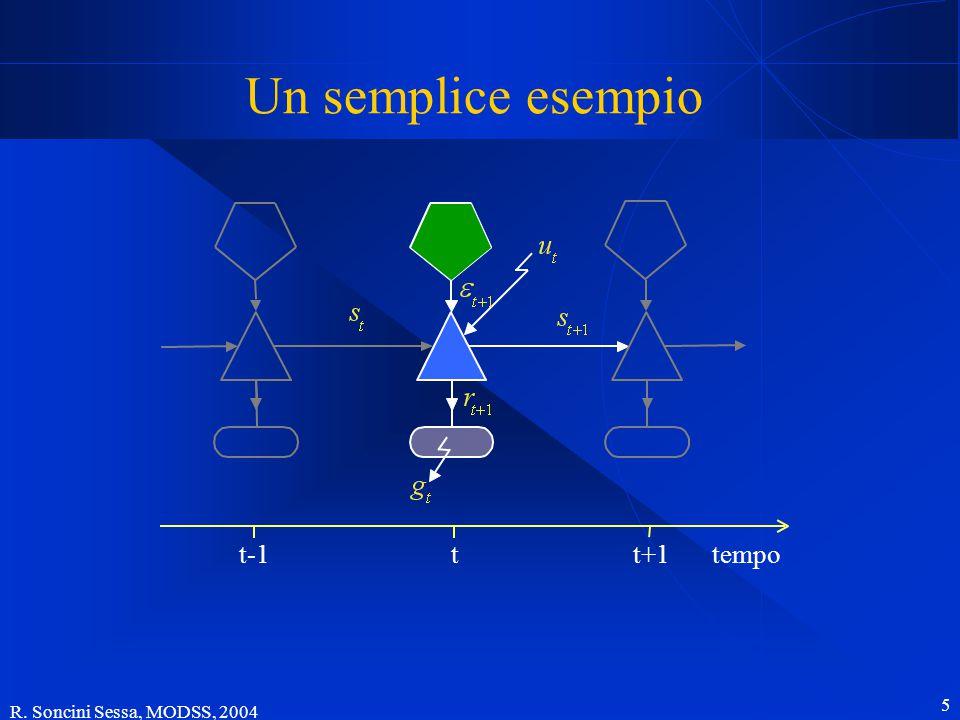R. Soncini Sessa, MODSS, 2004 5 Un semplice esempio tempot-1t+1t
