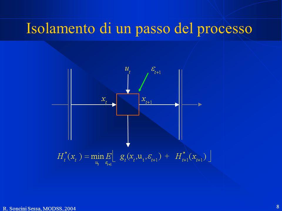 R.Soncini Sessa, MODSS, 2004 19 La Programmazione Dinamica (DP) 1 Il costo futuro.