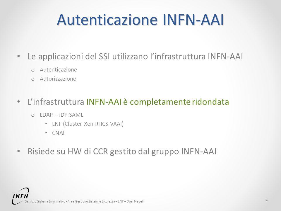 Servizio Sistema Informativo - Area Gestione Sistemi e Sicurezza – LNF – Dael Maselli Autenticazione INFN-AAI Le applicazioni del SSI utilizzano l'inf