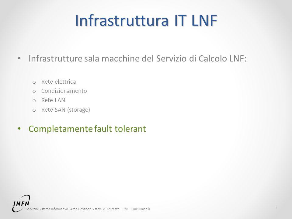 Servizio Sistema Informativo - Area Gestione Sistemi e Sicurezza – LNF – Dael Maselli Infrastruttura IT LNF Infrastrutture sala macchine del Servizio