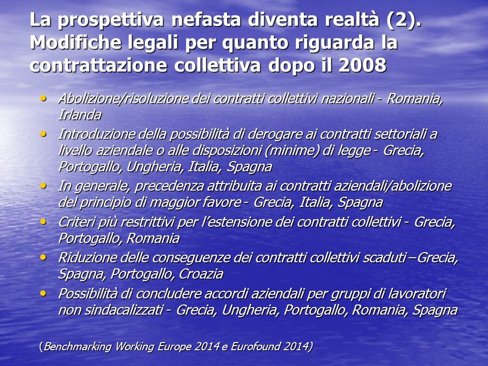 La prospettiva nefasta diventa realtà (2). Modifiche legali per quanto riguarda la contrattazione collettiva dopo il 2008 Abolizione/risoluzione dei c