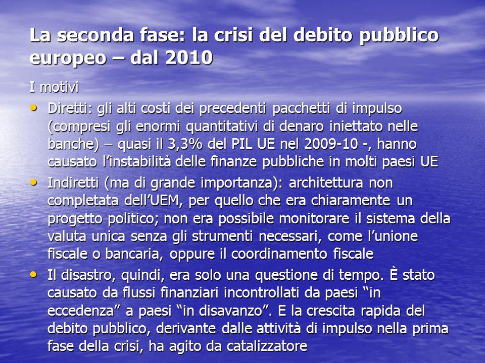 La seconda fase: la crisi del debito pubblico europeo – dal 2010 I motivi Diretti: gli alti costi dei precedenti pacchetti di impulso (compresi gli en