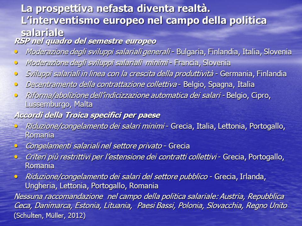 La prospettiva nefasta diventa realtà. L'interventismo europeo nel campo della politica salariale RSP nel quadro del semestre europeo Moderazione degl