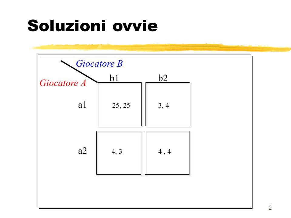 2 Soluzioni ovvie 25, 25 4, 3 3, 4 4, 4 b1b2 a1 a2 Giocatore B Giocatore A