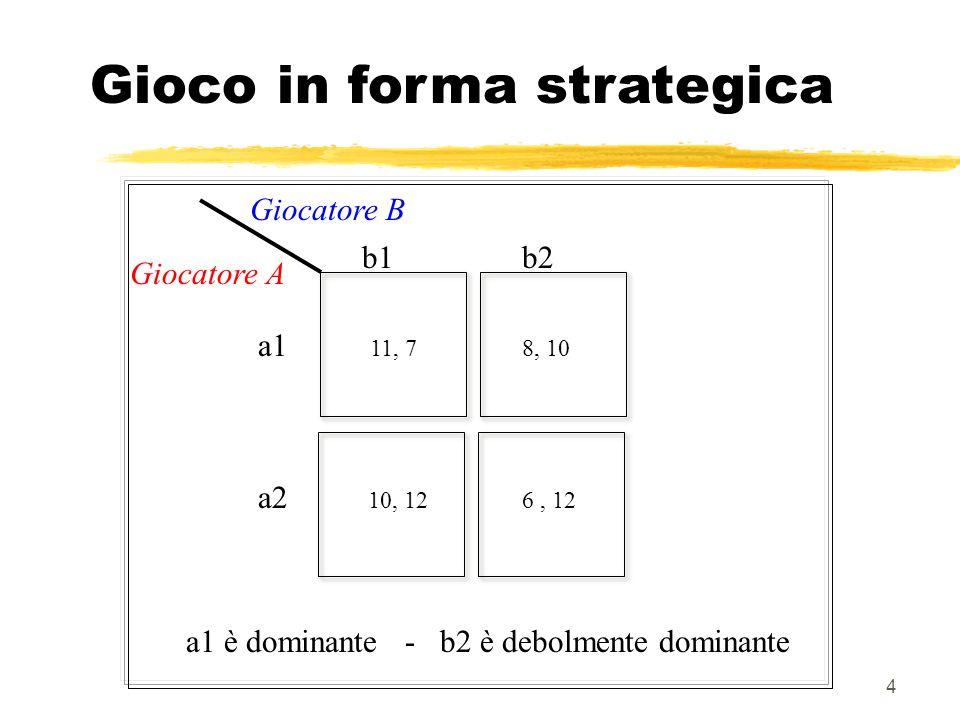 4 Gioco in forma strategica 11, 7 10, 12 8, 10 6, 12 b1b2 a1 a2 Giocatore B Giocatore A a1 è dominante - b2 è debolmente dominante