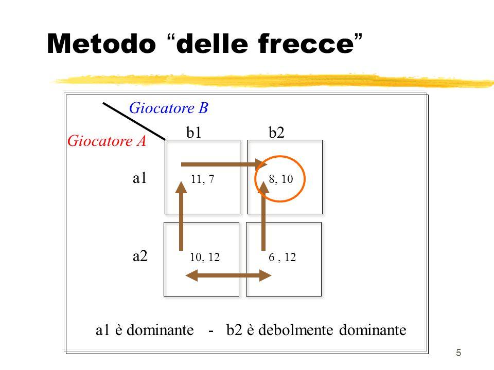 """5 Metodo """" delle frecce """" 11, 7 10, 12 8, 10 6, 12 b1b2 a1 a2 Giocatore B Giocatore A a1 è dominante - b2 è debolmente dominante"""