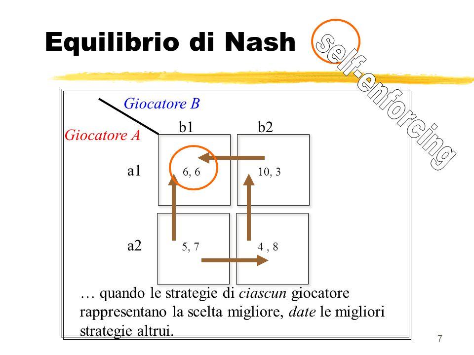 7 Equilibrio di Nash 6, 6 5, 7 10, 3 4, 8 b1b2 a1 a2 Giocatore B Giocatore A … quando le strategie di ciascun giocatore rappresentano la scelta miglio