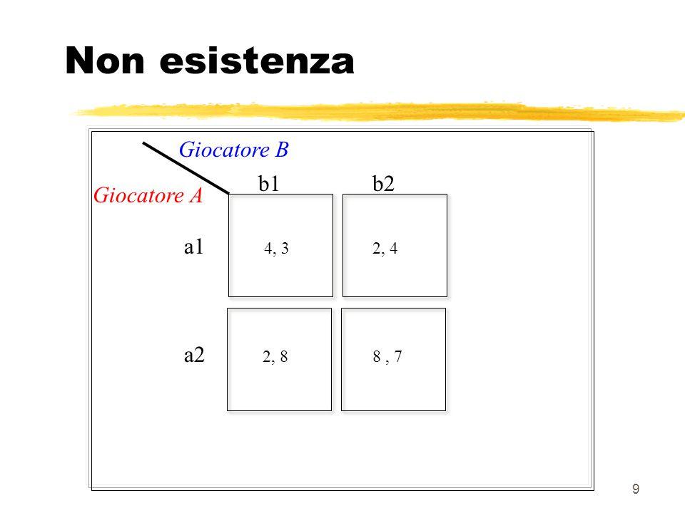 9 Non esistenza 4, 3 2, 8 2, 4 8, 7 b1b2 a1 a2 Giocatore B Giocatore A