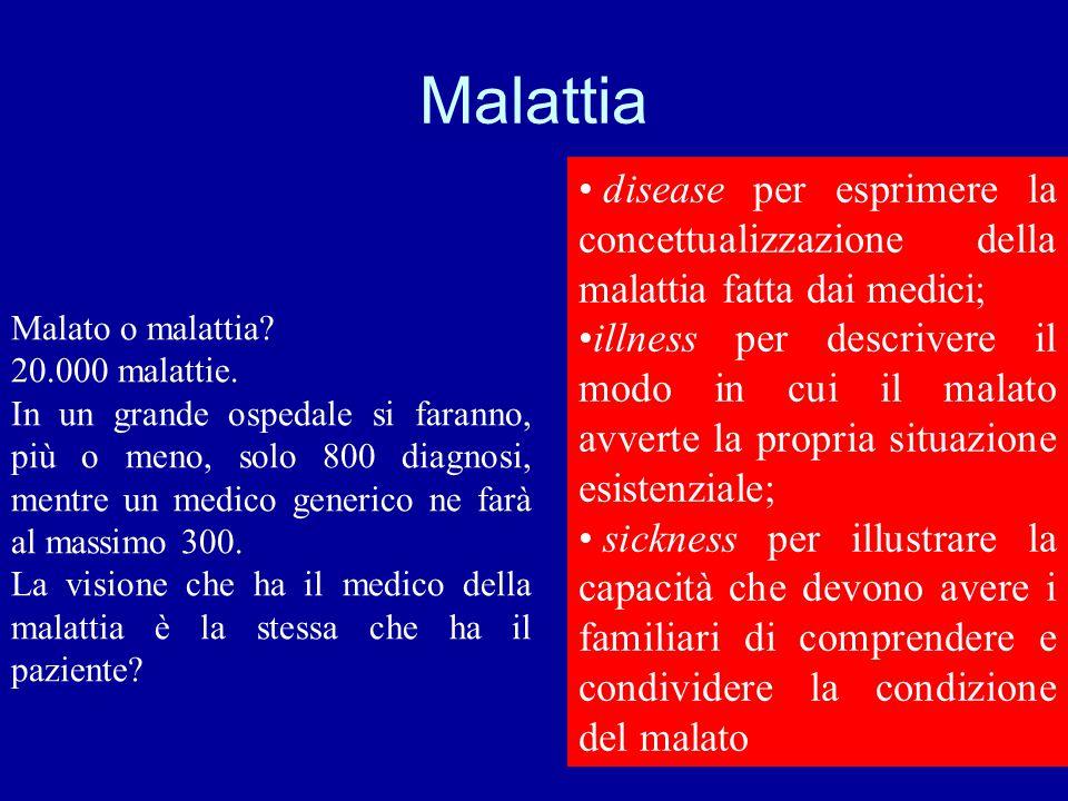 Malattia disease per esprimere la concettualizzazione della malattia fatta dai medici; illness per descrivere il modo in cui il malato avverte la prop