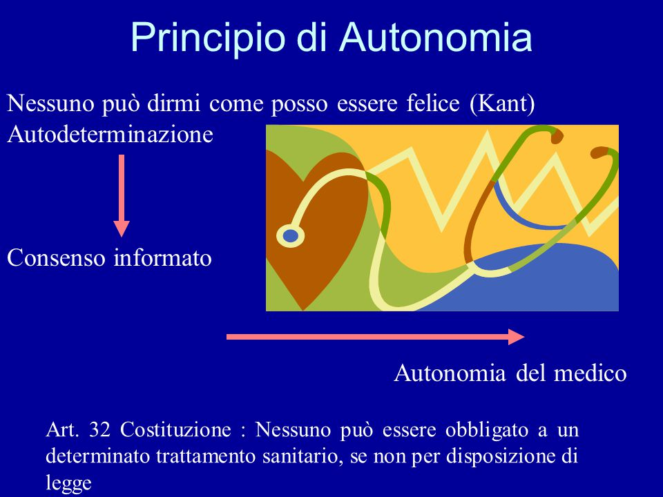 Principio di Autonomia Nessuno può dirmi come posso essere felice (Kant) Autodeterminazione Consenso informato Autonomia del medico Art. 32 Costituzio