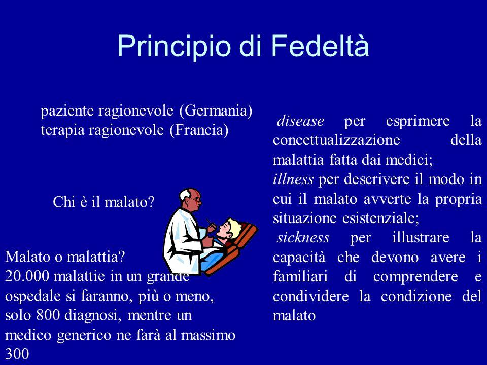 Principio di Fedeltà paziente ragionevole (Germania) terapia ragionevole (Francia) Chi è il malato? disease per esprimere la concettualizzazione della