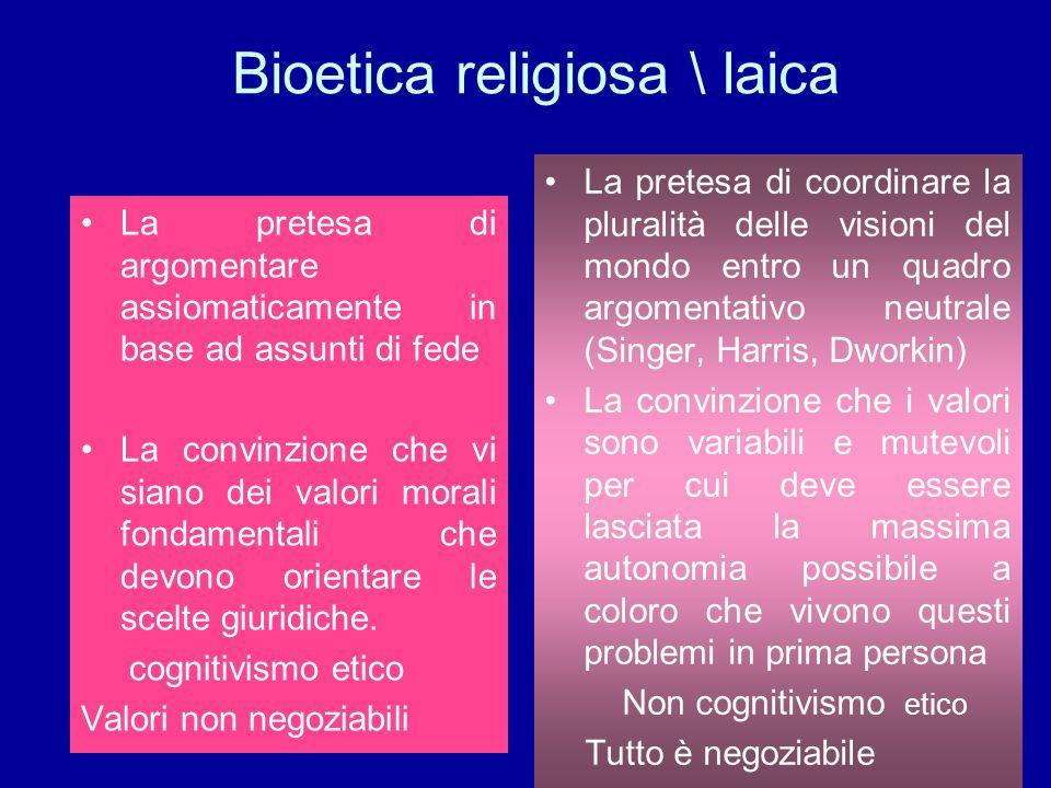 Bioetica religiosa \ laica La pretesa di argomentare assiomaticamente in base ad assunti di fede La convinzione che vi siano dei valori morali fondame