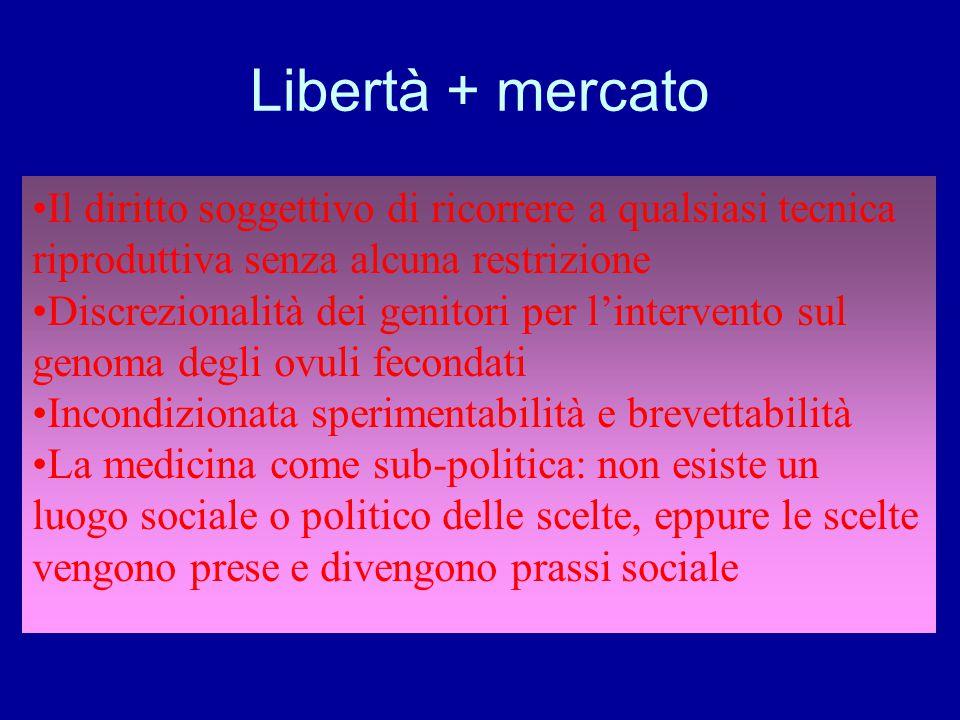 Libertà + mercato Il diritto soggettivo di ricorrere a qualsiasi tecnica riproduttiva senza alcuna restrizione Discrezionalità dei genitori per l'inte