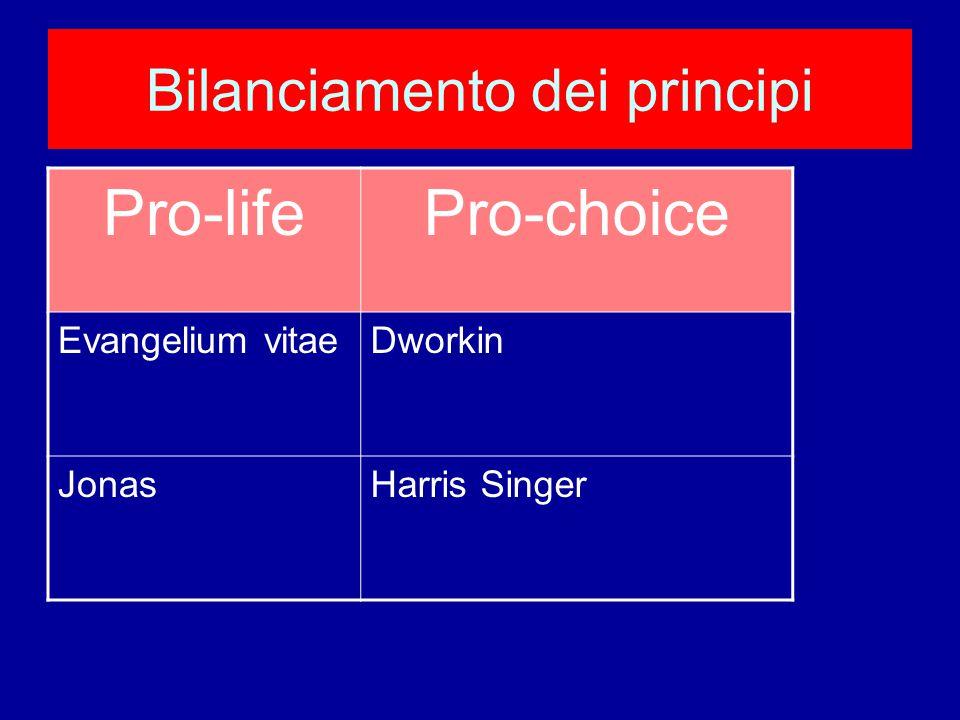 Bilanciamento dei principi Pro-lifePro-choice Evangelium vitaeDworkin JonasHarris Singer