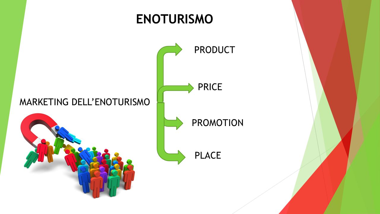 MARKETING DELL'ENOTURISMO PRODUCT PRICE PROMOTION PLACE