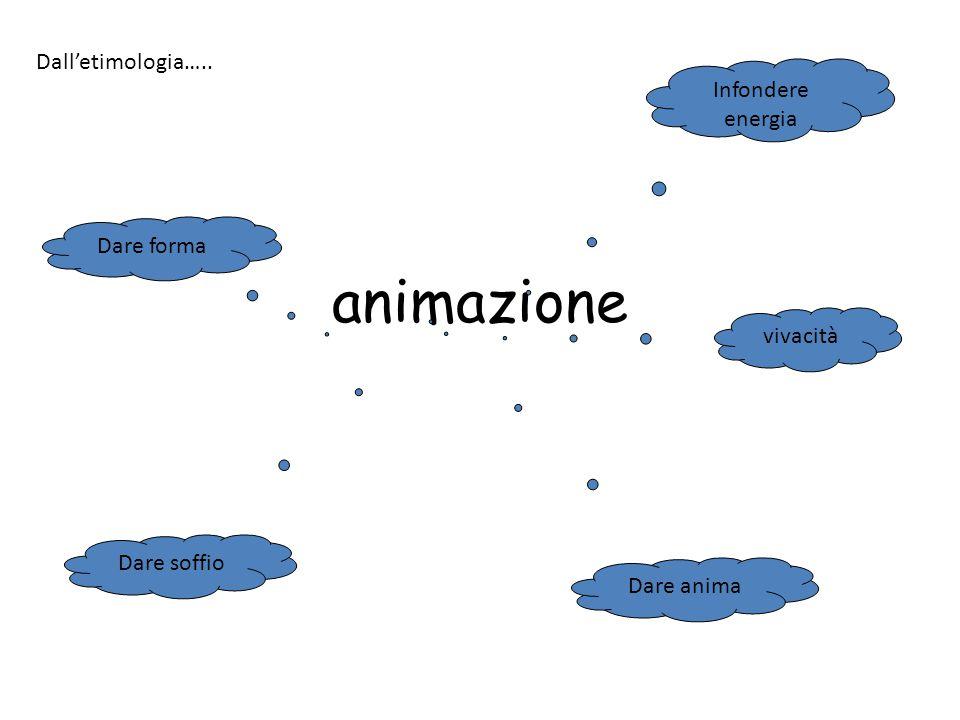 animazione Dare soffio Dare anima Dare forma Infondere energia vivacità Dall'etimologia…..