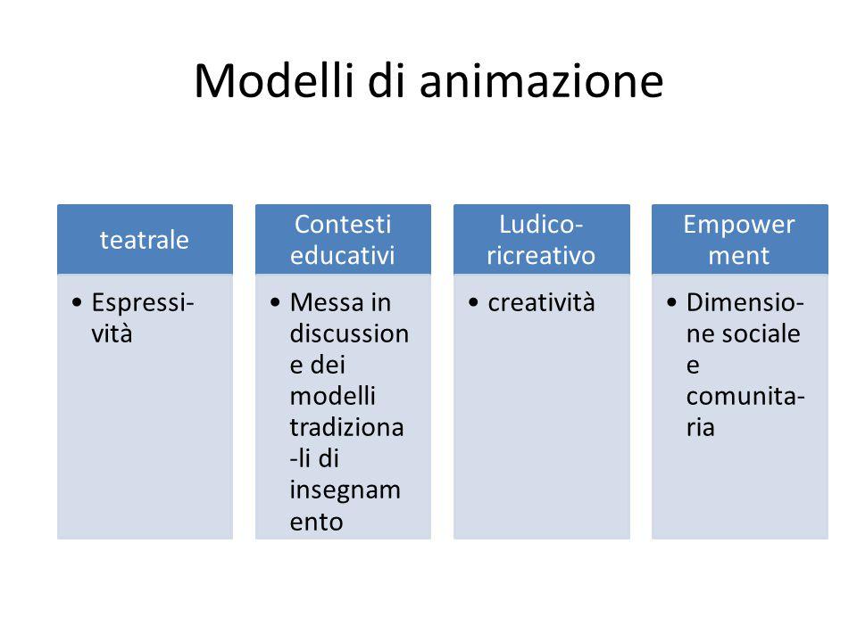 Modelli di animazione teatrale Espressi- vità Contesti educativi Messa in discussion e dei modelli tradiziona -li di insegnam ento Ludico- ricreativo