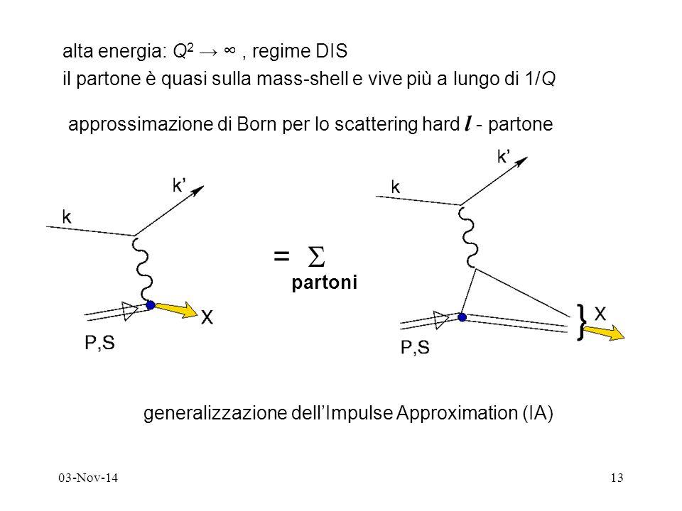03-Nov-1413 alta energia: Q 2 → ∞, regime DIS il partone è quasi sulla mass-shell e vive più a lungo di 1/Q approssimazione di Born per lo scattering hard l - partone =  partoni generalizzazione dell'Impulse Approximation (IA)