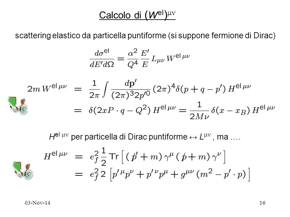03-Nov-1416 Calcolo di ( W el )  scattering elastico da particella puntiforme (si suppone fermione di Dirac) H el  per particella di Dirac puntiforme ↔ L , ma ….