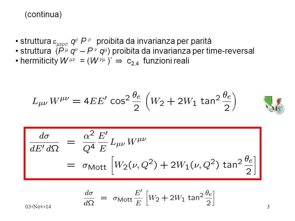 03-Nov-143 (continua) struttura   q  P  proibita da invarianza per parità struttura (P  q – P q  ) proibita da invarianza per time-reversal hermiticity W  = (W  ) * ⇒ c 2,4 funzioni reali