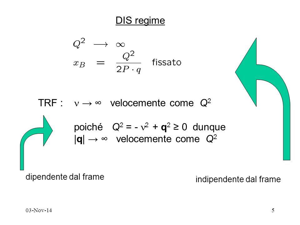 03-Nov-145 TRF : → ∞ velocemente come Q 2 poiché Q 2 = - 2 + q 2 ≥ 0 dunque |q| → ∞ velocemente come Q 2 DIS regime dipendente dal frame indipendente