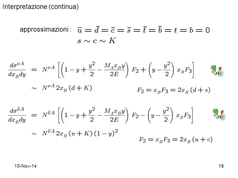 10-Nov-1416 Interpretazione (continua) approssimazioni :