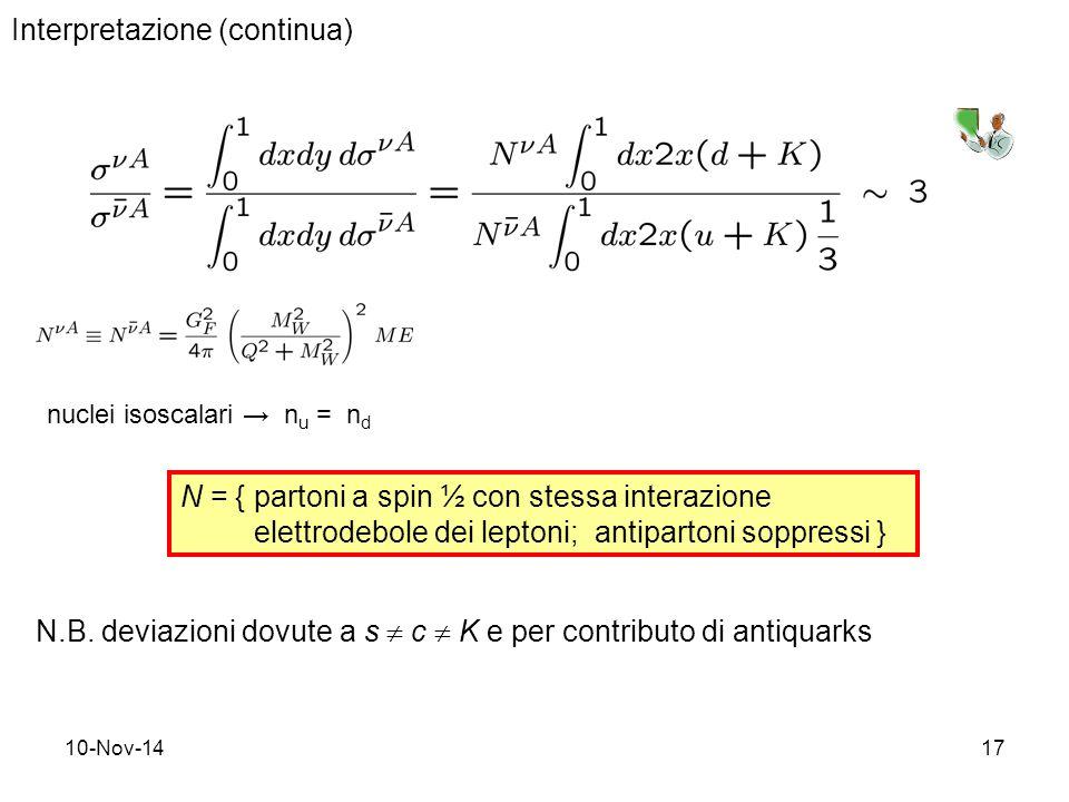 10-Nov-1417 Interpretazione (continua) N = { partoni a spin ½ con stessa interazione elettrodebole dei leptoni; antipartoni soppressi } nuclei isoscalari → n u = n d N.B.