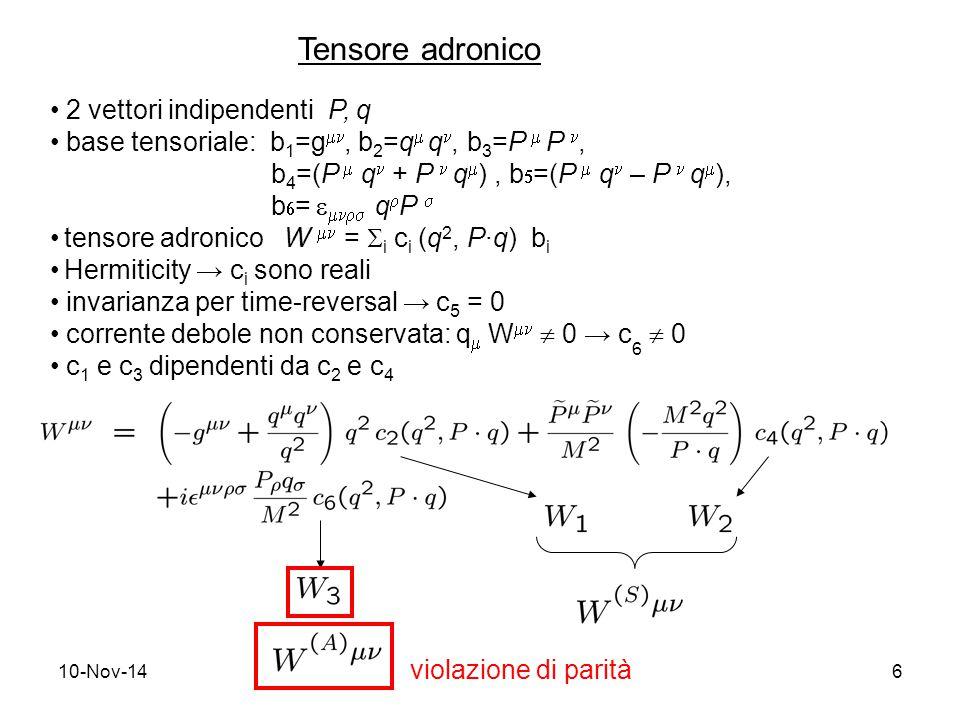 10-Nov-146 Tensore adronico 2 vettori indipendenti P, q base tensoriale: b 1 =g , b 2 =q  q, b 3 =P  P, b 4 =(P  q + P  q  ), b  =(P  q – P  q  ), b  =   q  P  tensore adronico W  =  i c i (q 2, P∙q) b i Hermiticity → c i sono reali invarianza per time-reversal → c 5 = 0 corrente debole non conservata: q  W   0 → c 6  0 c 1 e c 3 dipendenti da c 2 e c 4 violazione di parità
