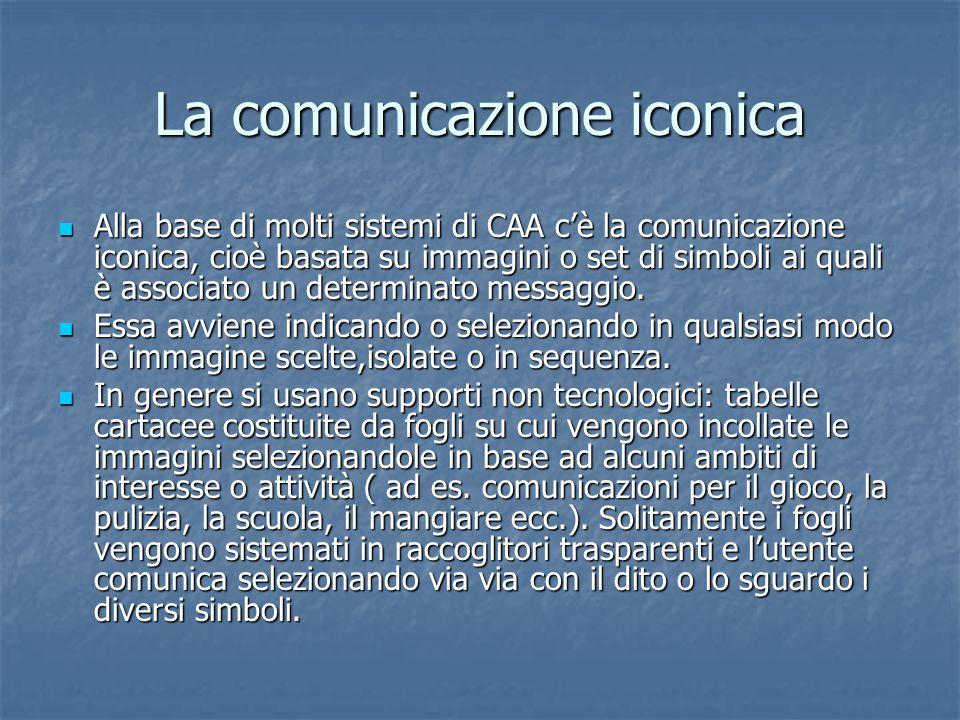 La comunicazione iconica Alla base di molti sistemi di CAA c'è la comunicazione iconica, cioè basata su immagini o set di simboli ai quali è associato